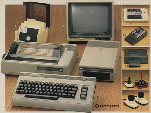 Personal Computers In the 1980s commodore 64